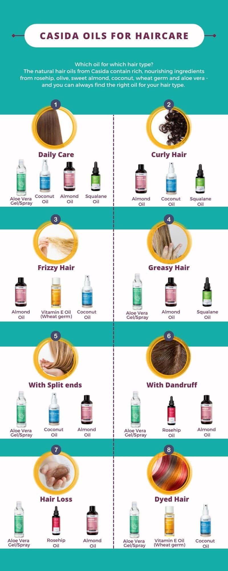 Casida Oils for Haircare rosehip, olive, sweet almond, coconut, wheat germ aloe vera
